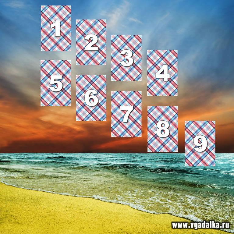Бесплатное гадание Таро на отношения расклад Крест онлайн
